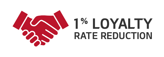 1% Loyalty Rate Reduction
